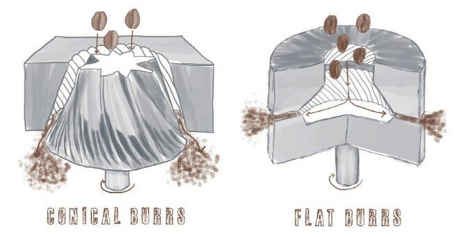 flat vs. conical burr grinder